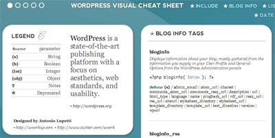 wordpress-cheatsheet